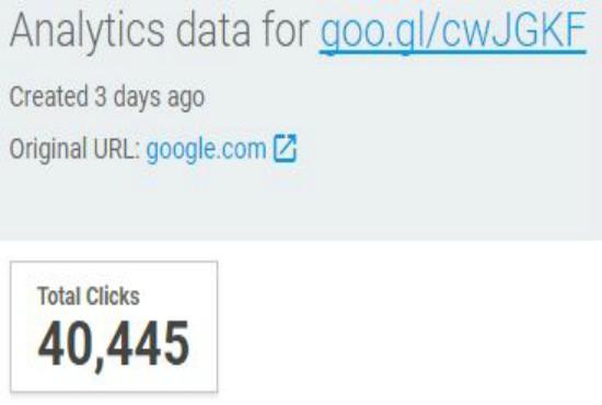 40,000 real visitors