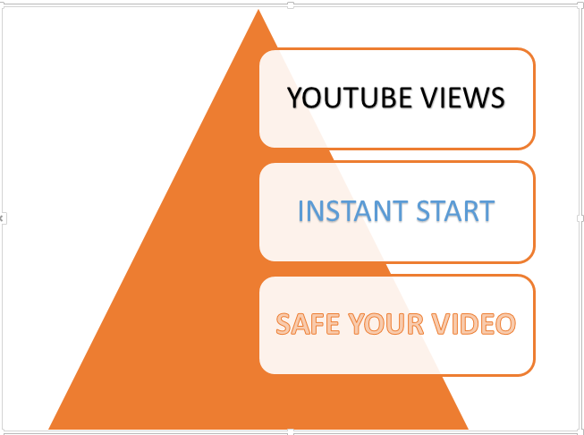 Add fast  20000-25000 you tube safe vi.ews price