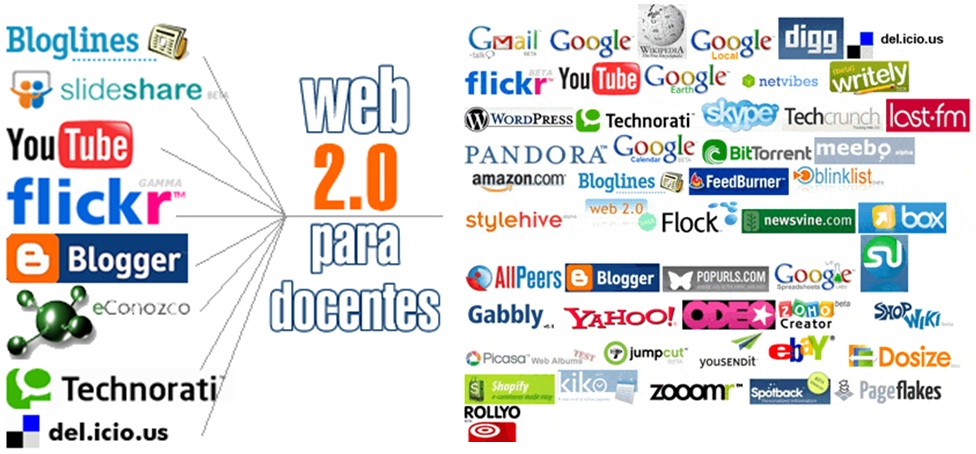 Top List of High PR Web 2 0 Sites Creation