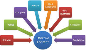 Write Business Content Review Comment Within 24 hour