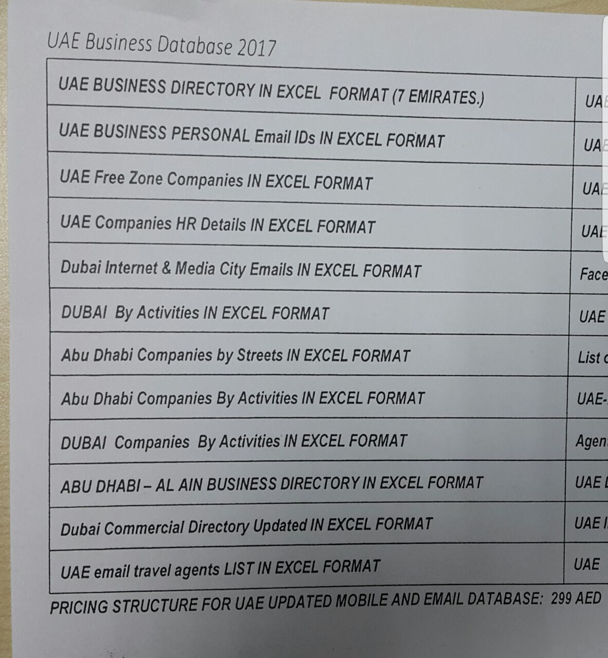 100,000 UAE Executive Business Contacts + 300,000 Executive Mobile Numbers Numbers