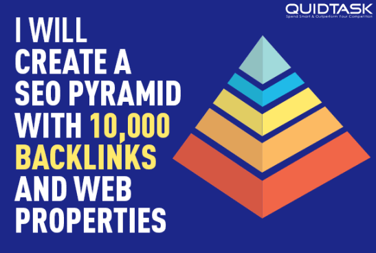 SEO Pyramid - 10,000 PBN Backlinks and Social Signals from PR9 Networks with Link Juice