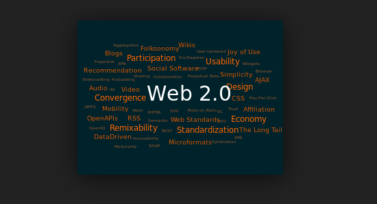 create 20 high quality web 2.0 Backlinks On high PR for your website