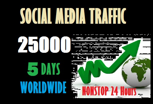 25000 Traffic Worldwide from Social Media