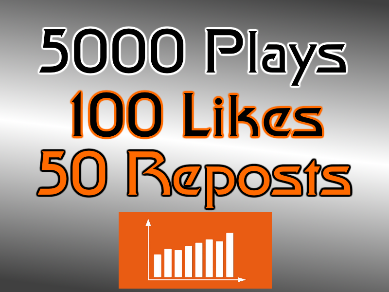 5000 SoundCloud Plays 100 Likes 50 Reposts FAST DELIVERY!