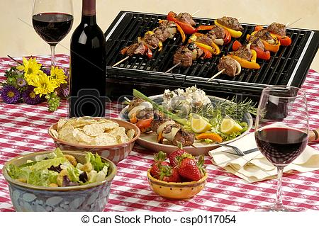 Classified Listing on Food Blog