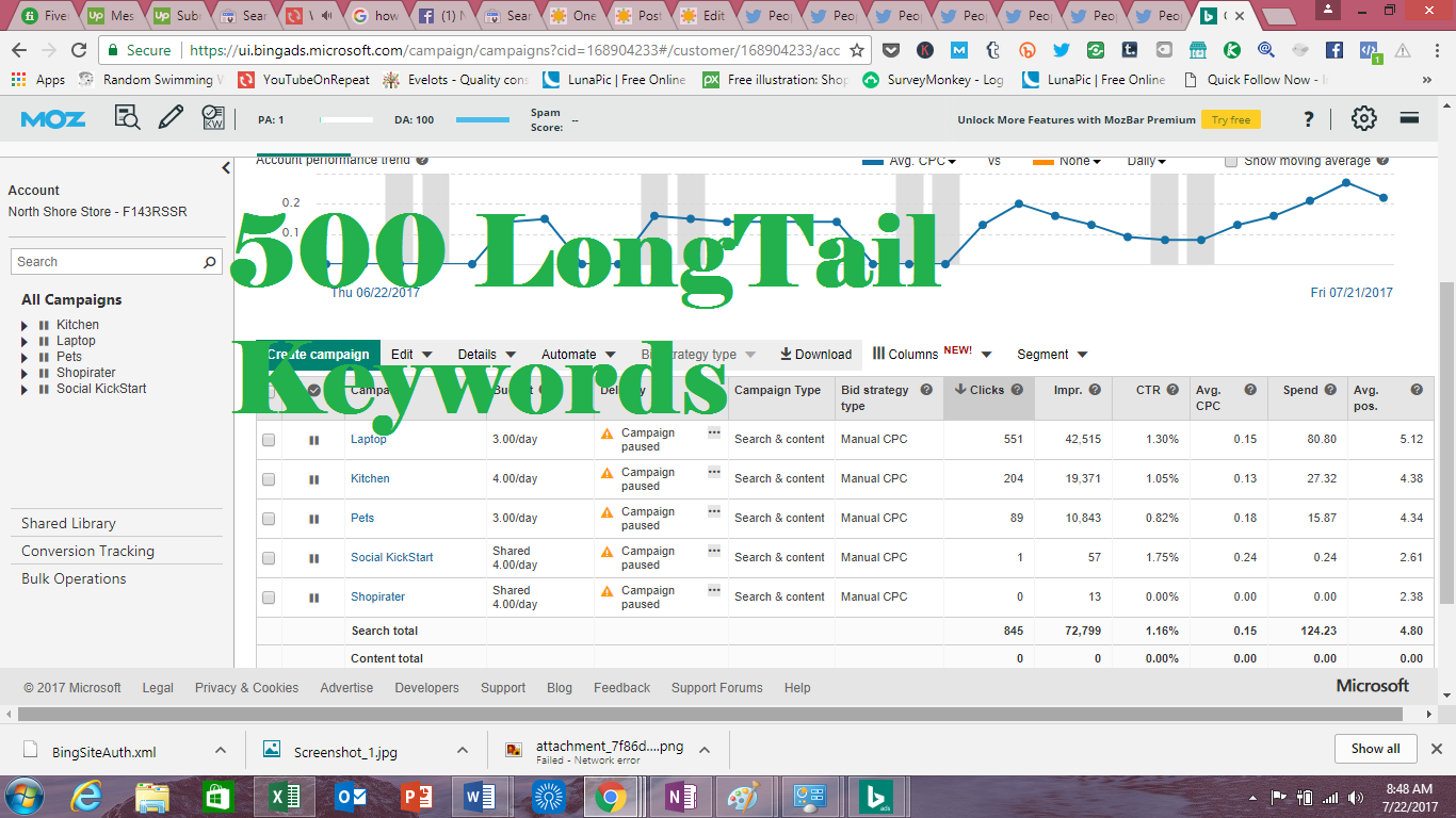 Find 500+ profitable Long-Tail Keywords For Any Niche 24 Hr Delivery