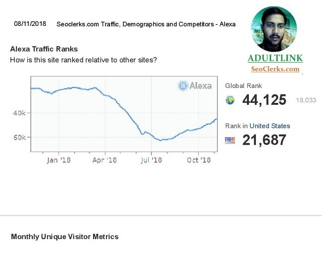 Boost USA Alexa Ranking Under 21k and Global Alexa Rank Under 210k