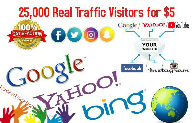 Drive 100,000+ Highly Targeted Social Visitors Boost Your Rank