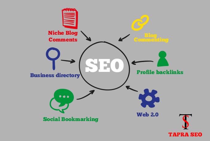 Boost your ranking on google with high DA SEO Service