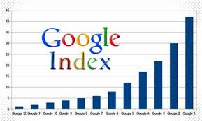 Index Your Website In A Couple Of Minutes