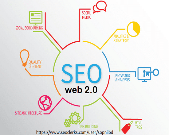 Do 20 Authority Web2 Blog  Manual SEO Backlinks