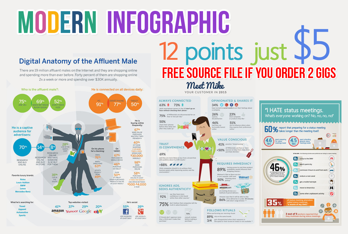 I'll create MODERN INFOGRAPHIC just 24hrs