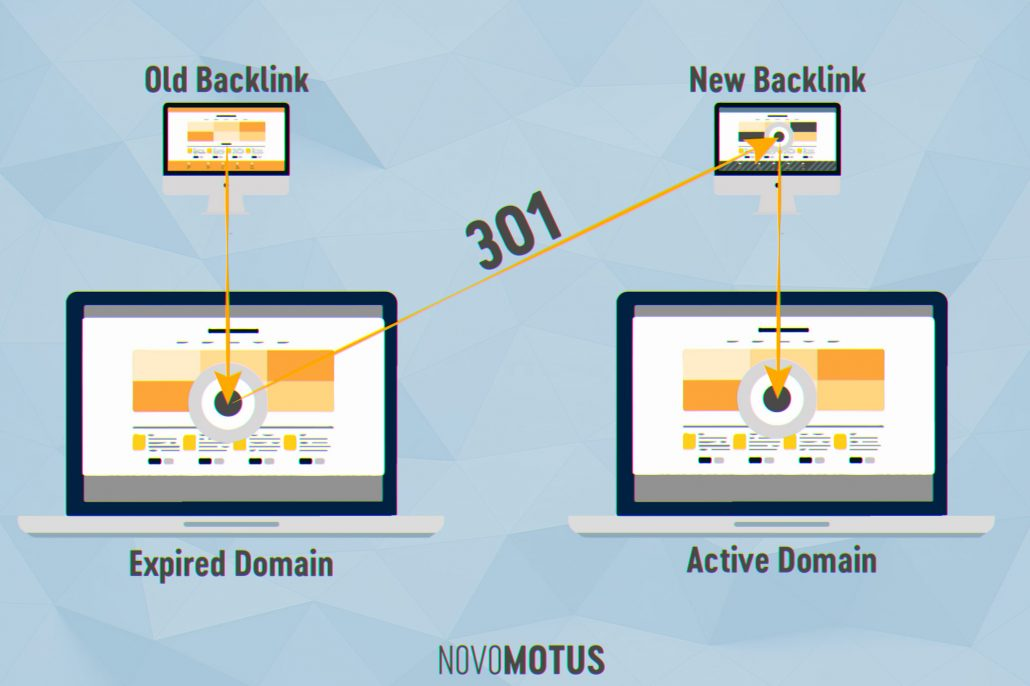 provide you 301 redirect backlink on forbes, bbc, mashable
