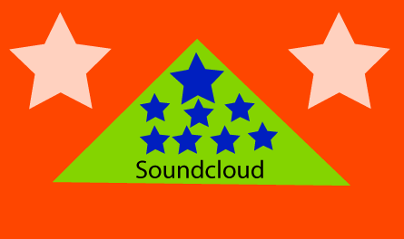 We will provide you 850k hg soundcloud plays and 100 likes and 100 custom comments and 100 repost