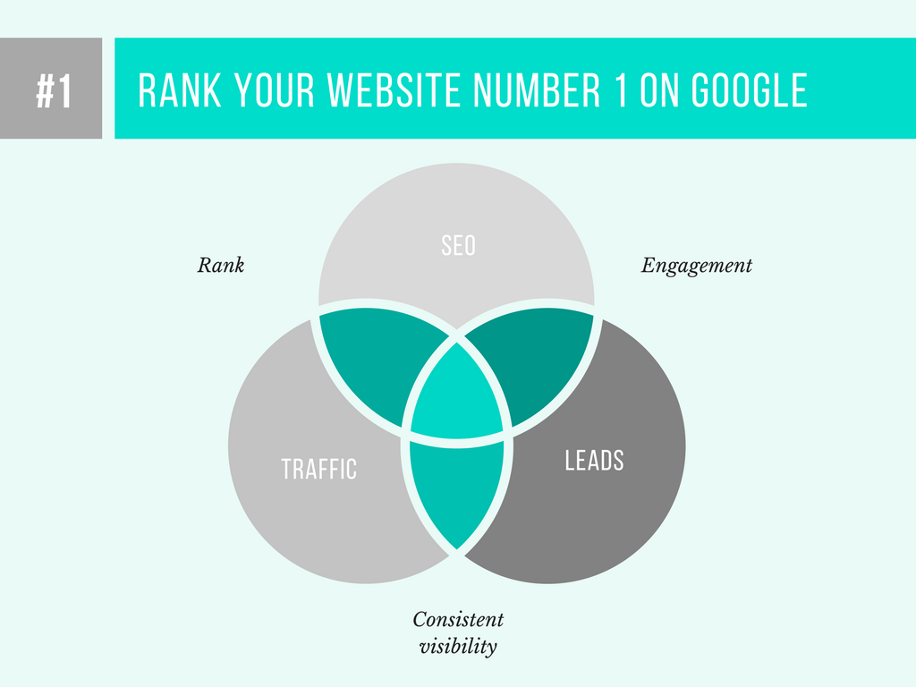 Rank your website on Google with 120 Backlinks and in...