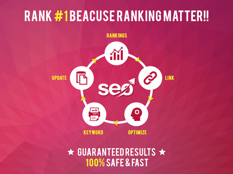 RANK 1 BECAUSE RANKING MATTERS FOR BUSINESS SALES