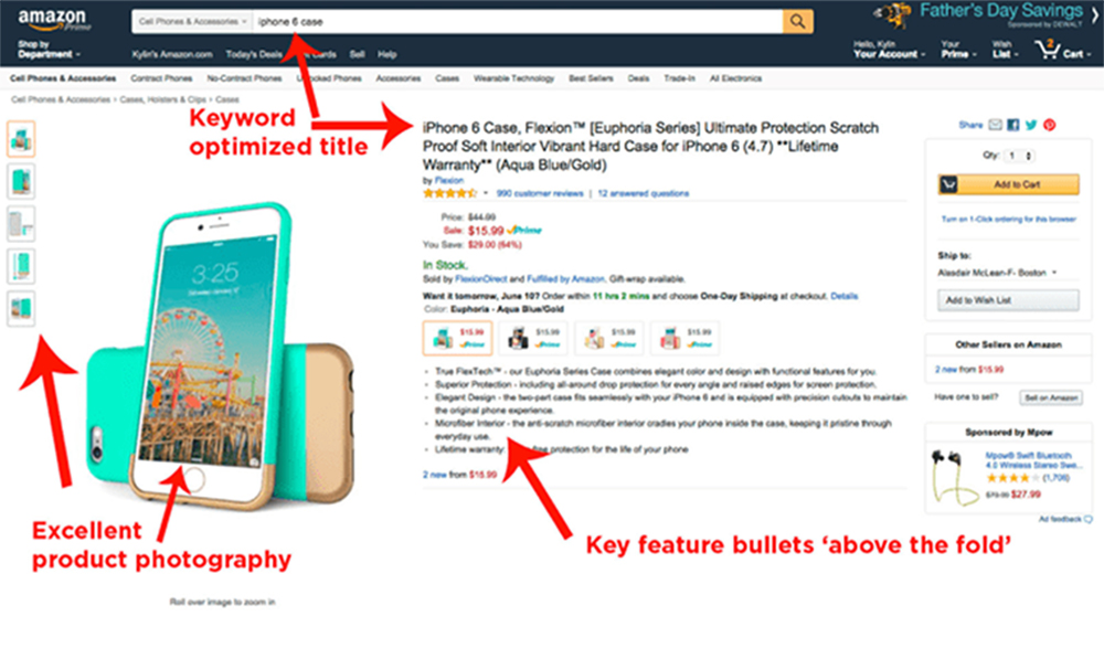 Amazon Product Listing SEO Title,  Search Term,  Html Descriptions