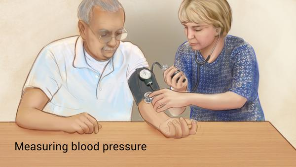 Hypertension: causes, effects, symptoms and control