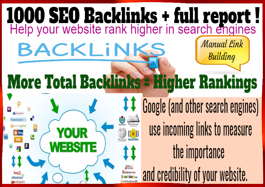 1000 SEO backlinks + full report