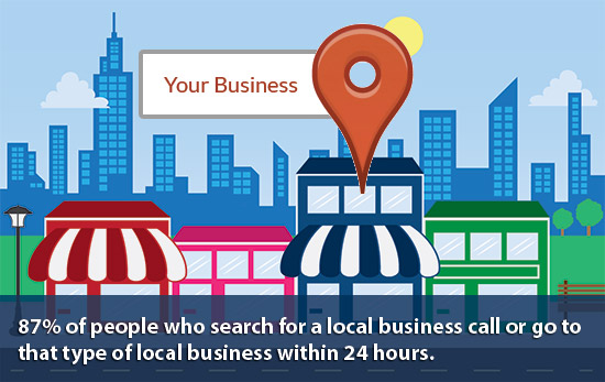 I will Do 25 Live Local Business Directory Listing Or Citation Country Wise