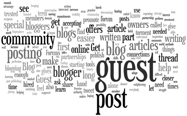 provide you dofollow backlinks on high authority websites