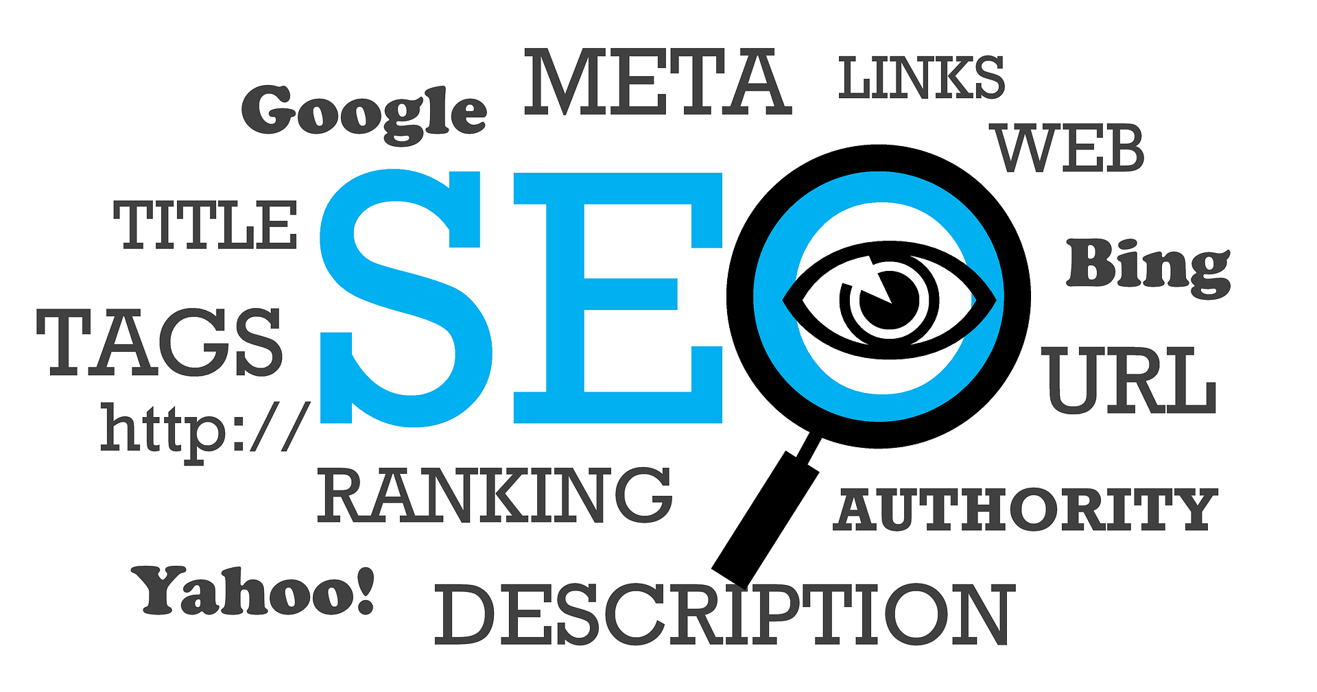 Fix your website SEO - 10 Pages