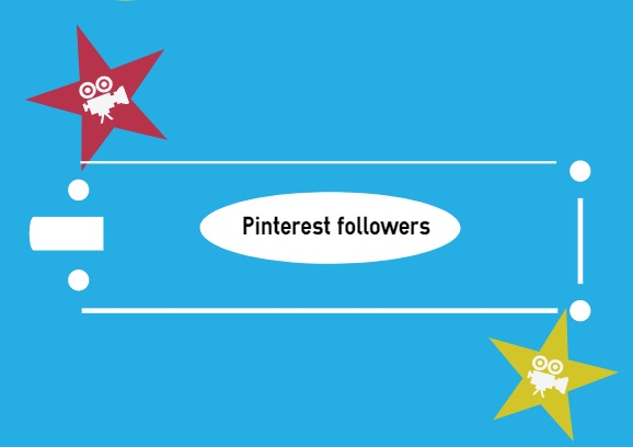 I will give you 400+ Pinterest Followers in your Page...