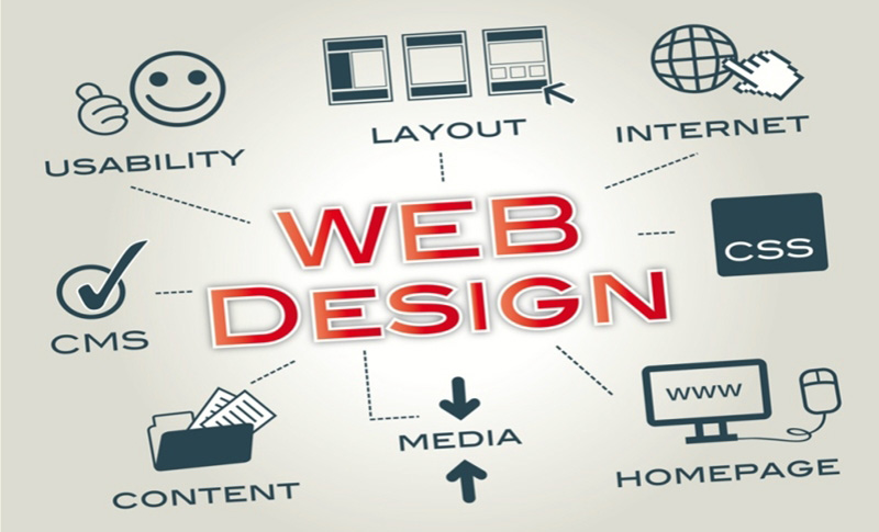 Get a PROFESSIONAL Website or Blog on any niche
