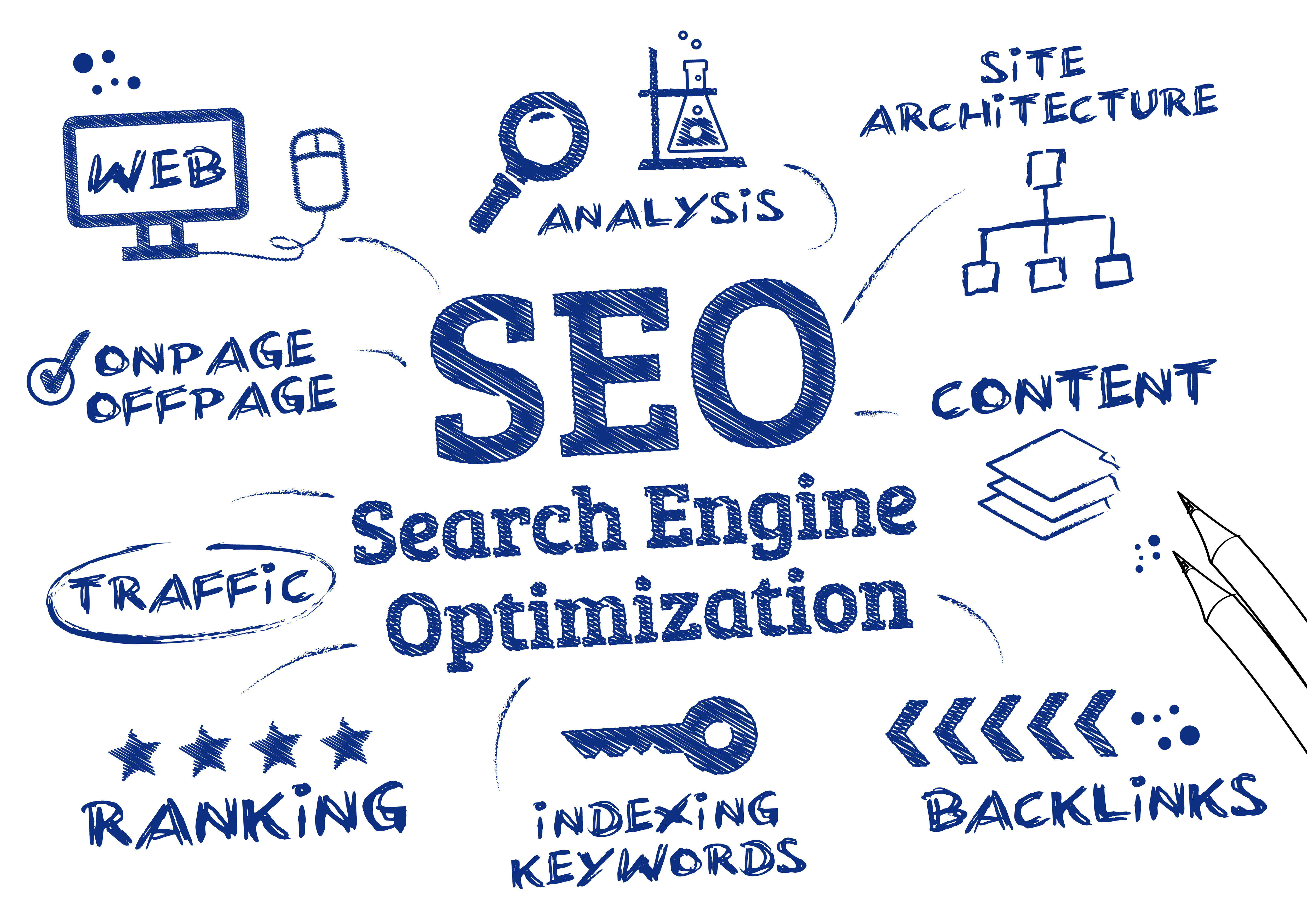 Rank Your Website On Google Page One for 100