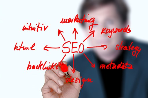 Keywords Reaserch & Analysis, URL Optimization