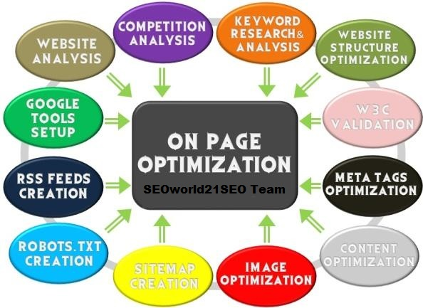Improve And Optimize Your Website SEO