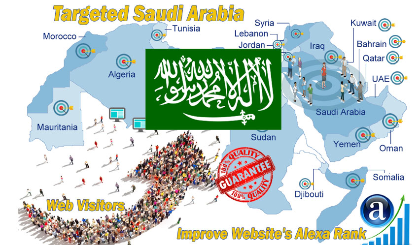 Send 5000 Saudi Arabia web visitors real targeted geo traffic