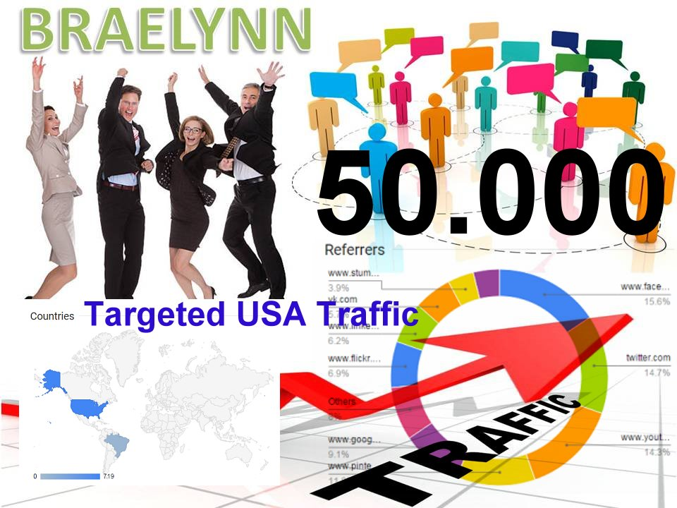 50,000 USA targeted HUMAN TRAFFIC for your website or...