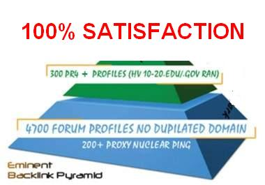 build Eminent Backlink Pyramid with 5000+ Profiles links,All from different DOFOLLOW domains