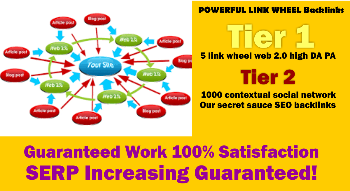 Link Wheel Backlinks SEO First Page Google Two Tier White Hat SEO