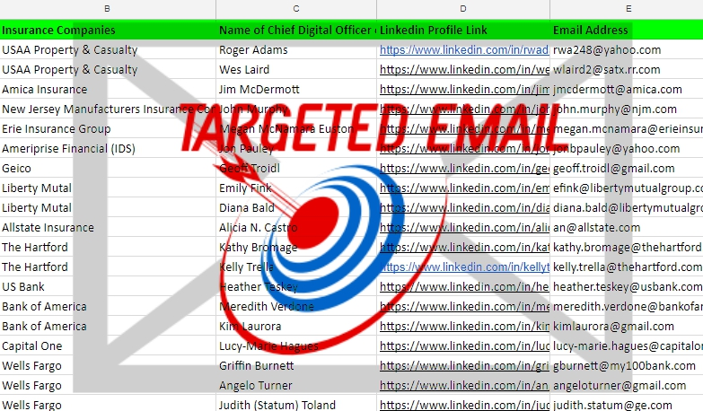 Collect Targeted Emails,Business Emails,Personal Emails,Data Collection