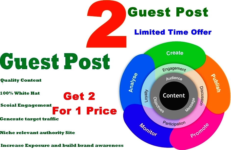 Write 2 Guest Post On High Authority Website For Traffic  Sales Exposure and Page Ranking + 133 SUPER BOOSTER High ranking as a free Order Bonus