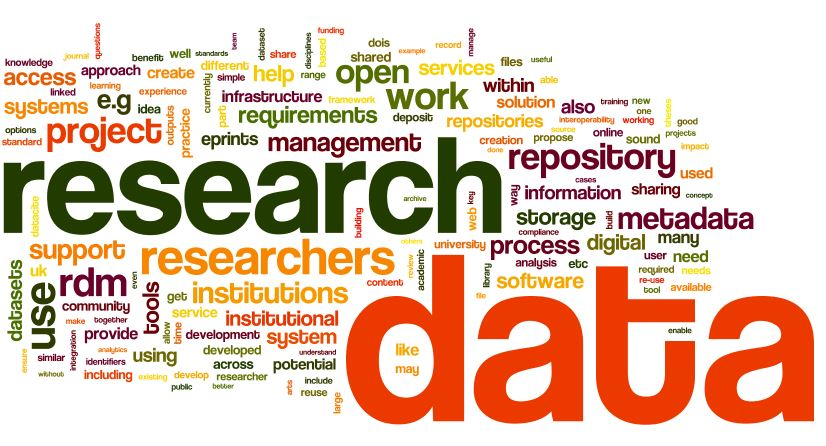 do data research find Address, Email, Web etc