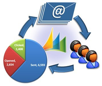 I can Manually Collect Targeted Clean Email Lists Just In 2 days