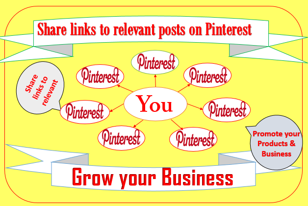 I can share your links to 200 relevant posts on pinterest manually