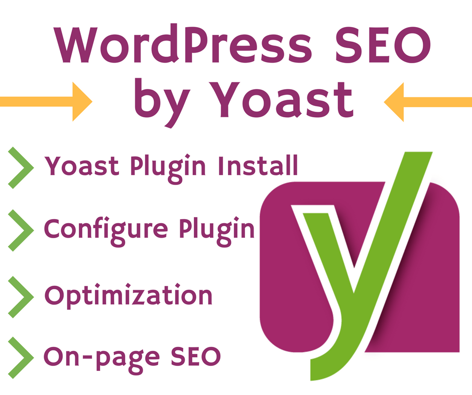Install WordPress SEO by Yoast Plugin and Optimize for On-page SEO