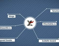 4,000 Article directories backlinks Fast in