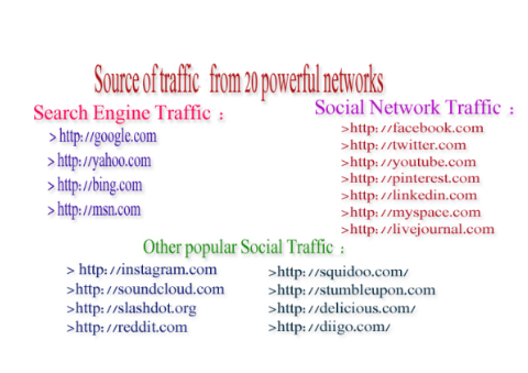 provide unlimited, real, adsense safe,usa social traffic