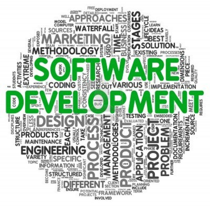 Design And Develop Any Software For You