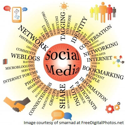I'm Going To Provide Quality Manual Submission Of 15+ Social Bookmarking Sites