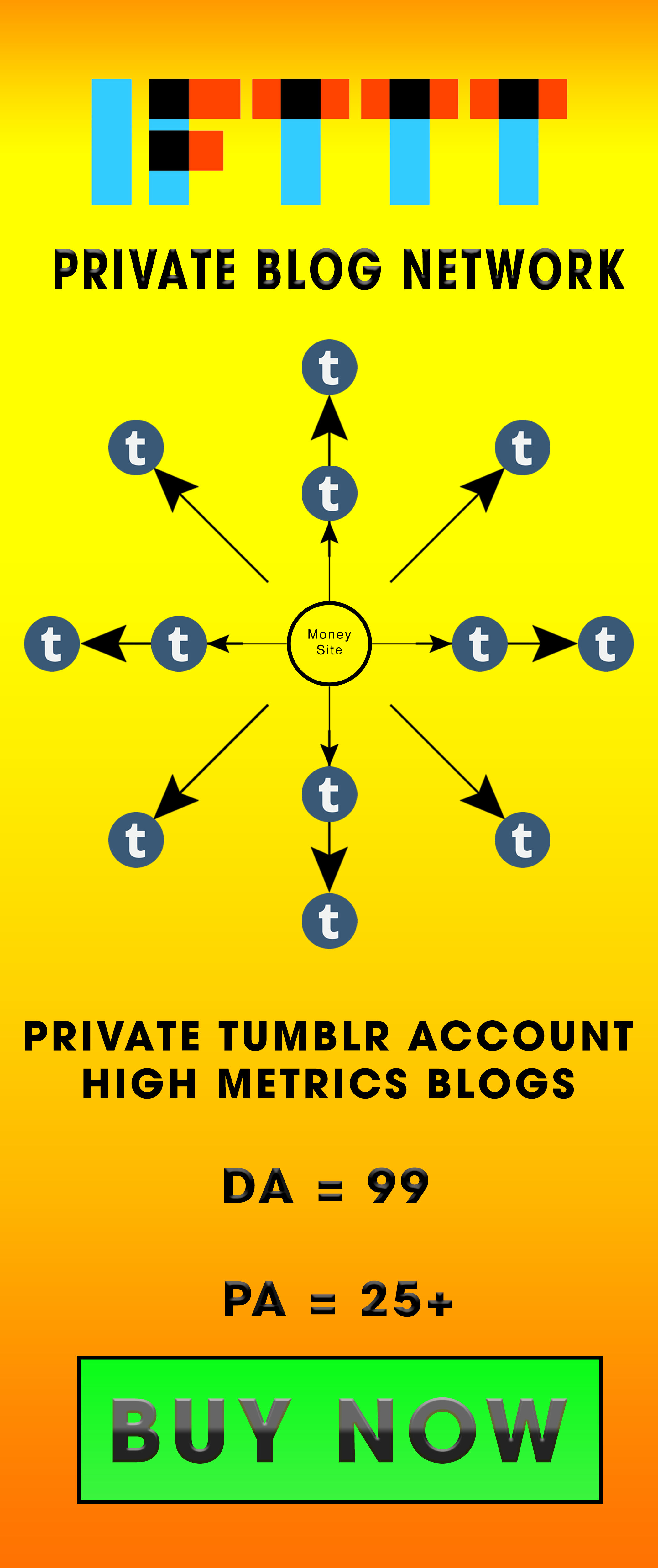 20 IFTTT Network Blogs Create post on Private Tumblr Blog and internal links With IFTTT Recipes.
