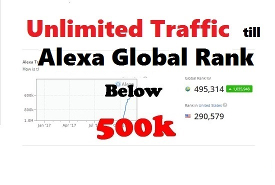 Boost ALEXA GLOBAL Rank Below 500k