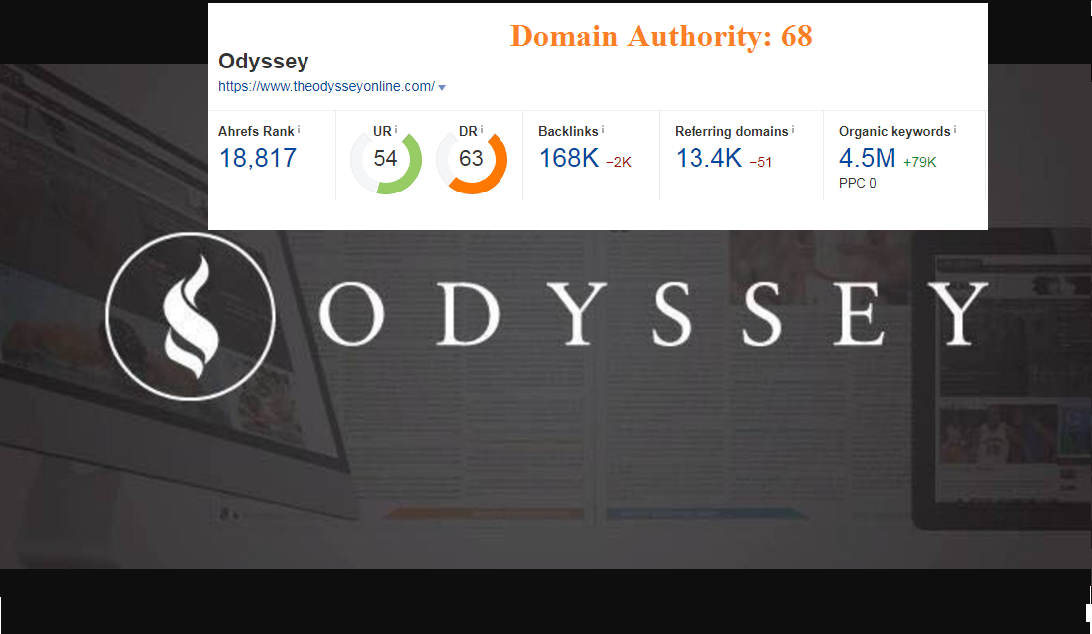 Publish Guest Post On Theodysseyonline. com DA68