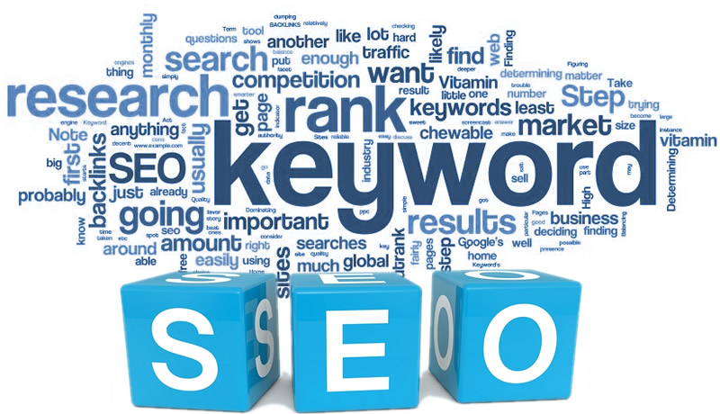 Providing Indepth And Best 100+ Keyword Research In Your Demand Niche